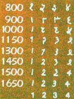 Ενότητα 1 Αριθμοί και Πράξεις